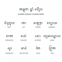 Khmer Zodiac Characters Silhouette Icons