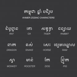Khmer Zodiac Characters Icons - White Series