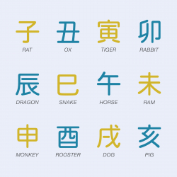 Japanese Zodiac Characters Icons - Color Series