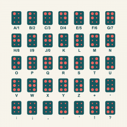 Braille Alphabet Icons - Color Series
