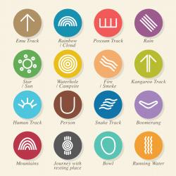 Australian Aboriginal Art Icons - Color Circle Series