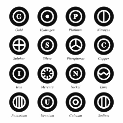 Chemical Element Icons Set 2 - Black Circle Series