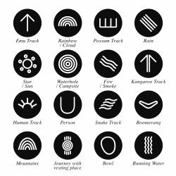 Australian Aboriginal Art Icons - Black Circle Series