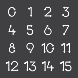 Numeric Arrow Icons - White Series